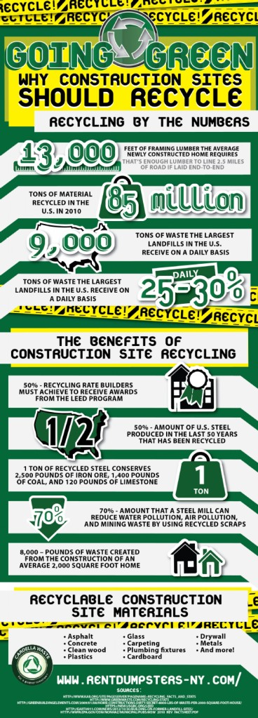 going-green-why-construction-sites-should-recycle_50ef3e6db3a4f_w1500
